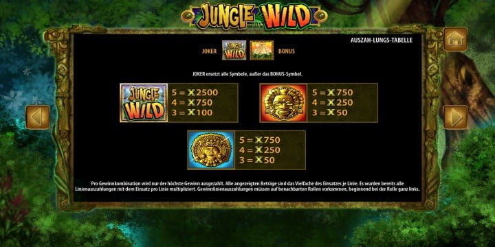 Jungle Wild Hohe Gewinnsymbole