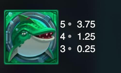 Razor Shark Grüner Hai