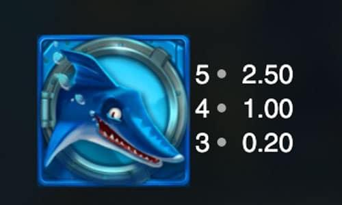 Razor Shark Blauer Hai